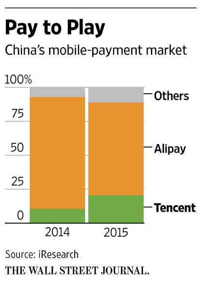 chinas-mobile-payment-market