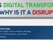 What is Digital Transformation and Why is it a Disruption?
