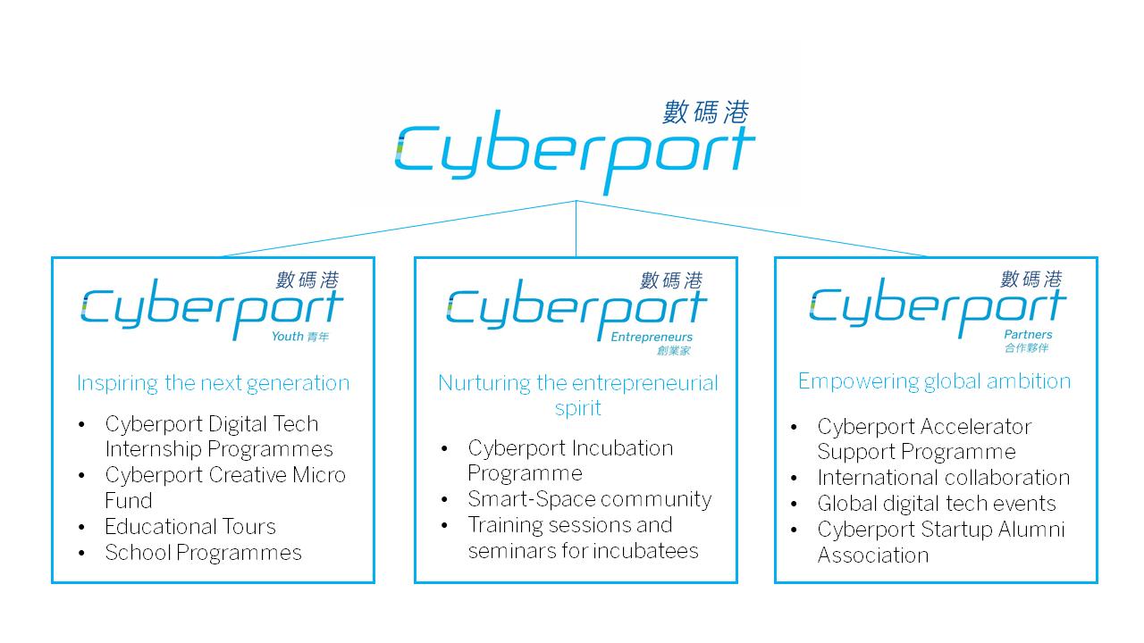 cyberport-hong-kong