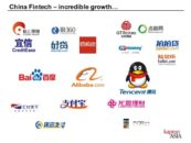 Exploring The Evolving Fintech/Insurtech Regulatory Landscapes For China, Hong Kong & Singapore