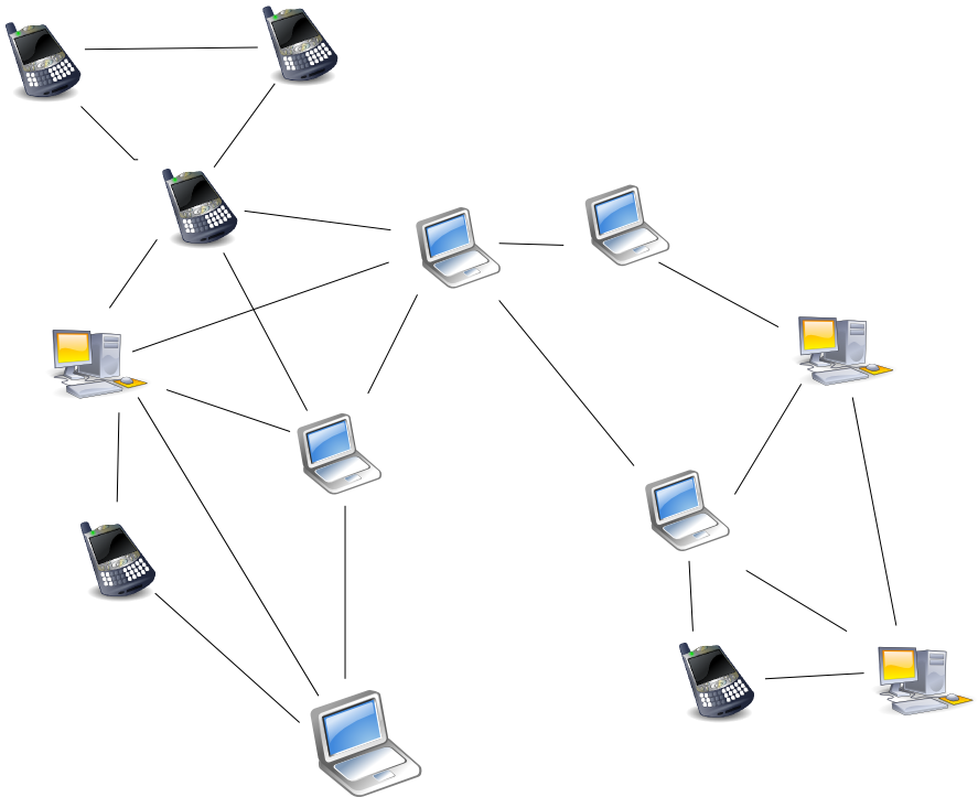 Unstructured_peer-to-peer_network_diagram