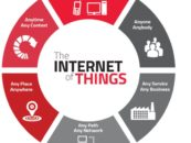 The World of IOT Finance is here | Jim Marous