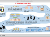 Hong Kong's Role in Distributed Ledger Technology