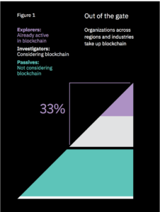 IBM Blockchain pic 1