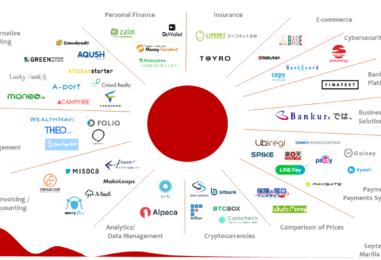 Fintech Map Japan