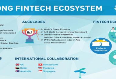 Hong Kong Fintech Ecosystem Infographic