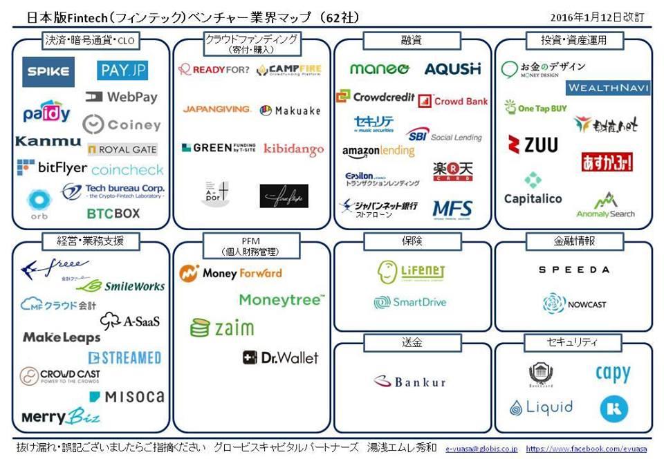 fintech japan map