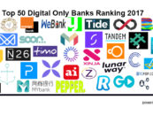 Top 50 Digital Only Banks Ranking 2017
