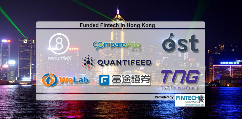 Top 8 Funded Fintechs in Hong Kong