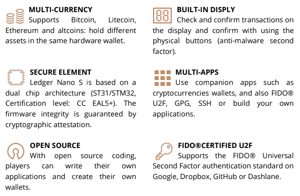 Key features of Ledger Nano S