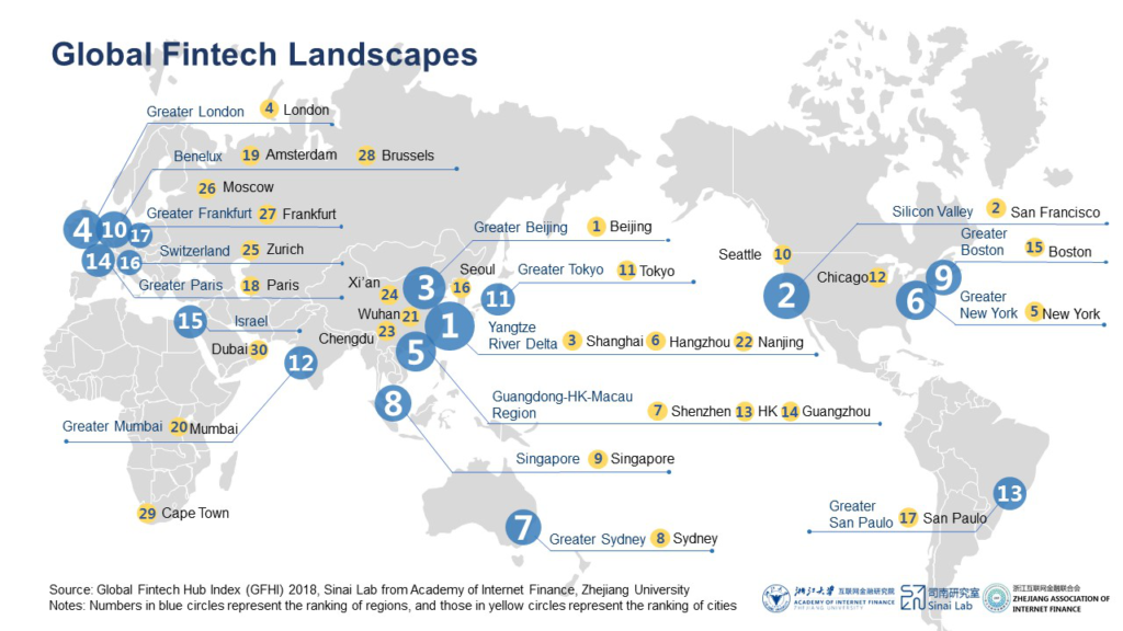 Global Fintech Hub Index