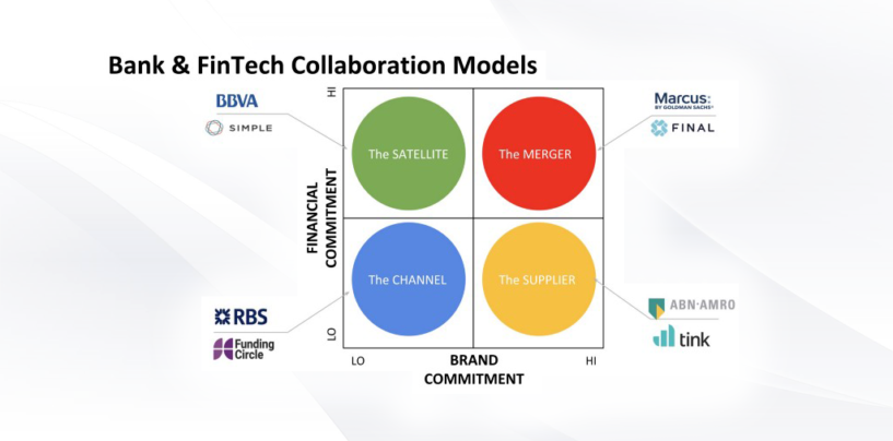 Bank & FinTech Collaboration Models – How Big Banks Plan Fight the Big Tech Challenge