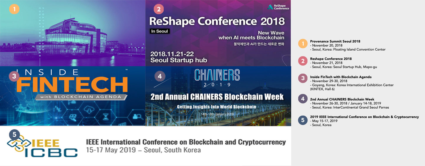 Top 5 Upcoming Fintech Blockchain Conferences in Korea