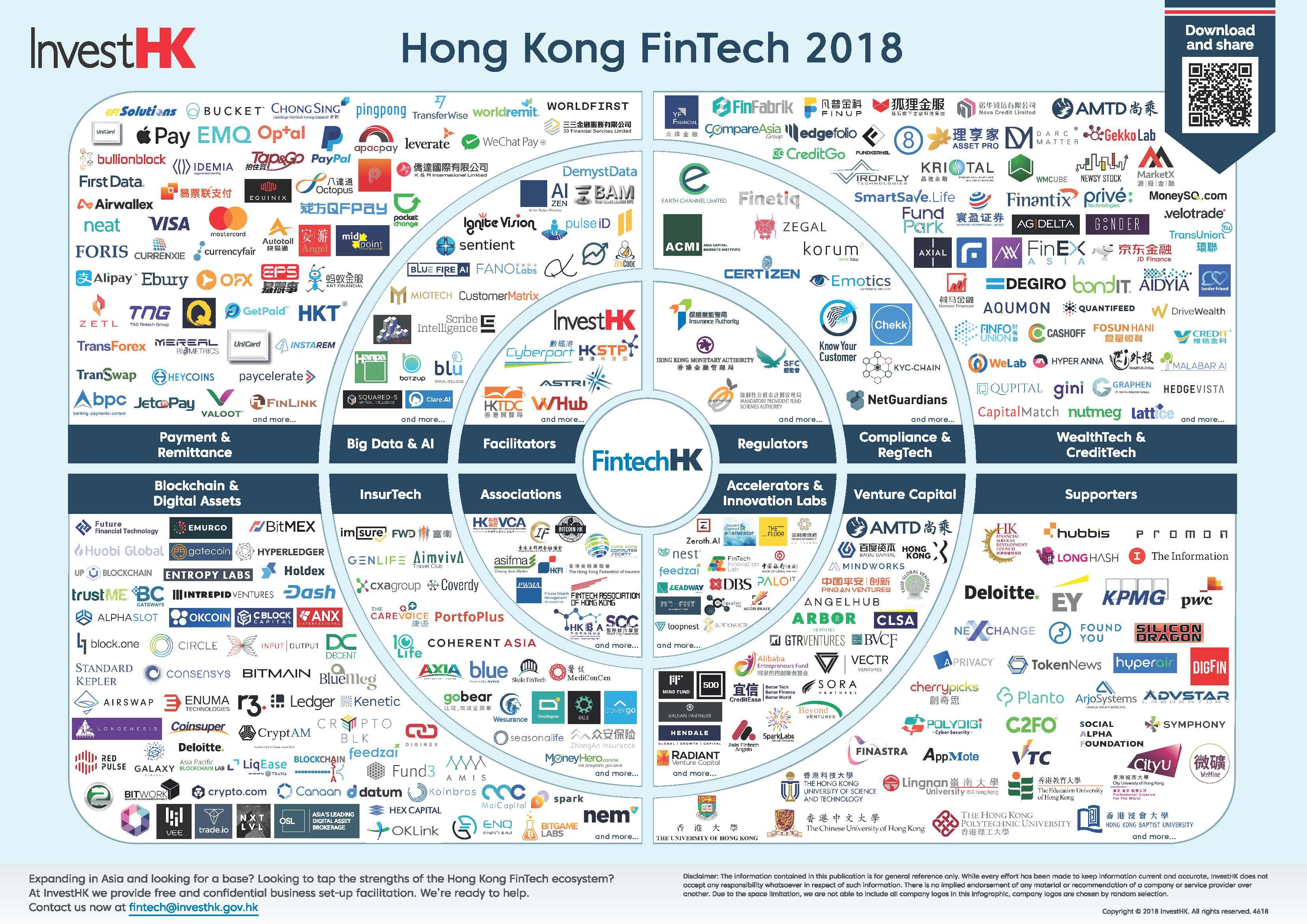 Hong Kong Fintech 2018