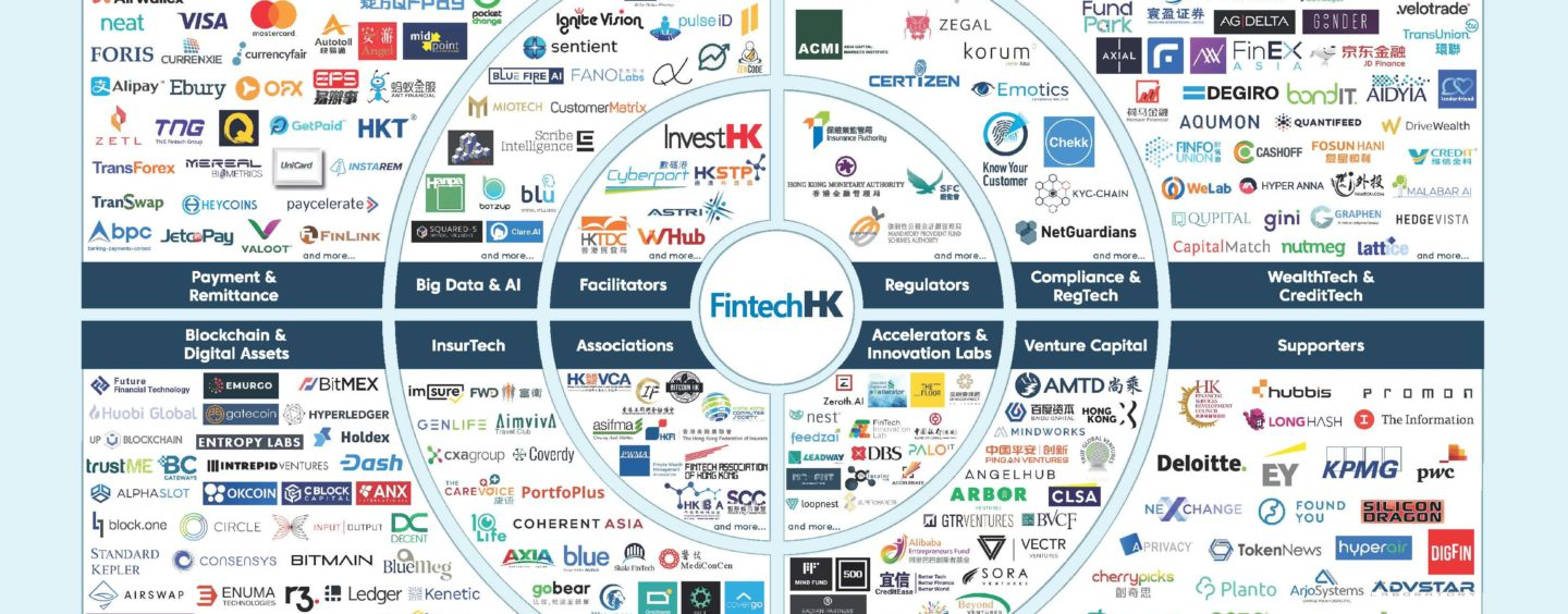 InvestHK 2018 Hong Kong Fintech Map