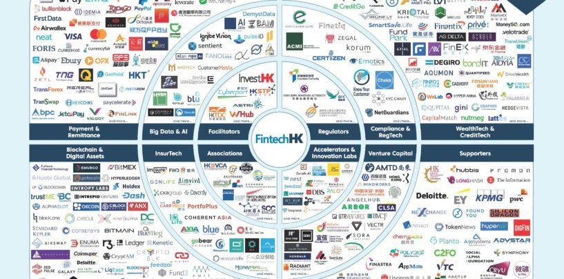 InvestHK 2018 Hong Kong Fintech Map