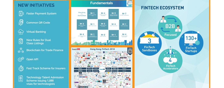 4 Infographics Outlining Hong Kong's Fintech Industry