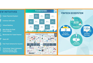 4 Infographics Outlining Hong Kong's Fintech Industry