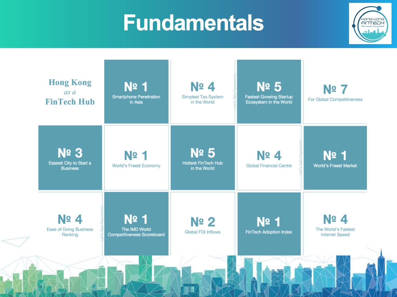 Hong Kong Fundamentals, InvestHK
