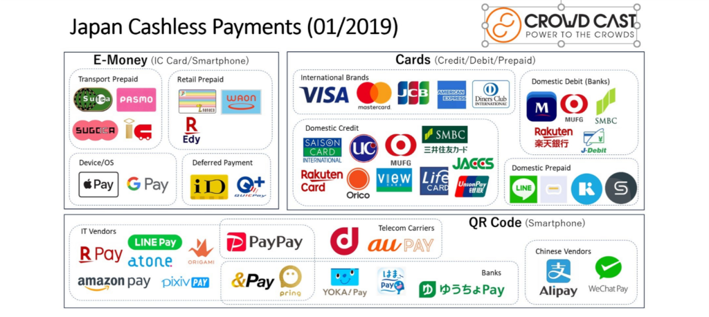 Japan Cashless Payments Map by Crowd Cast