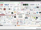 Blockchain Hong Kong Ecosystem Map 2019