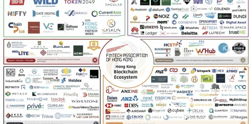 Blockchain Hong Kong Ecosystem Map 2019
