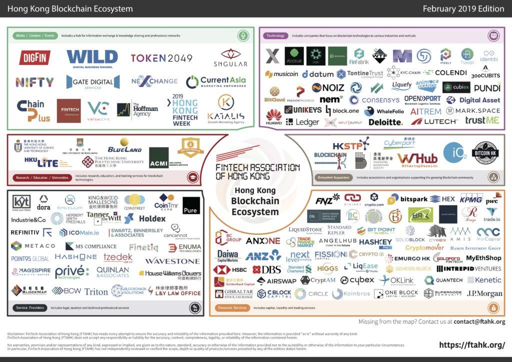 Blockchain <bold>Hong</bold> <bold>Kong</bold> Ecosystem Map 2019