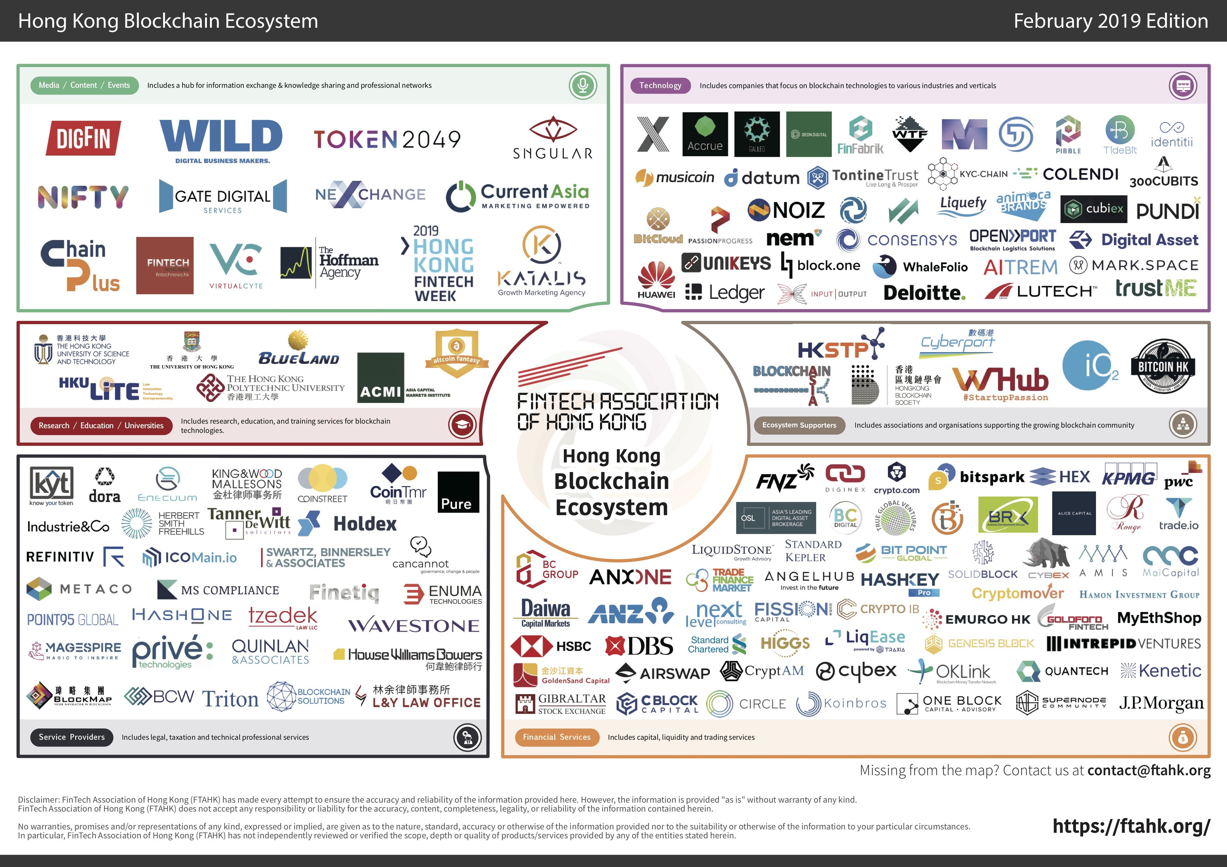 Hong Kong Blockchain Ecosystem, Fintech Association of Hong Kong