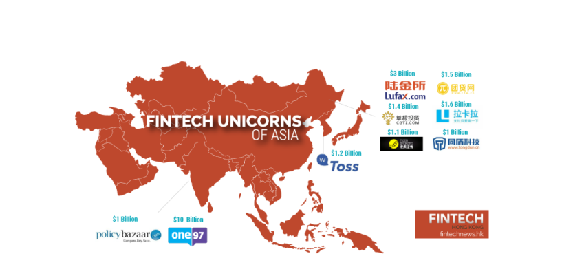 A Snapshot of Fintech Unicorns in Asia