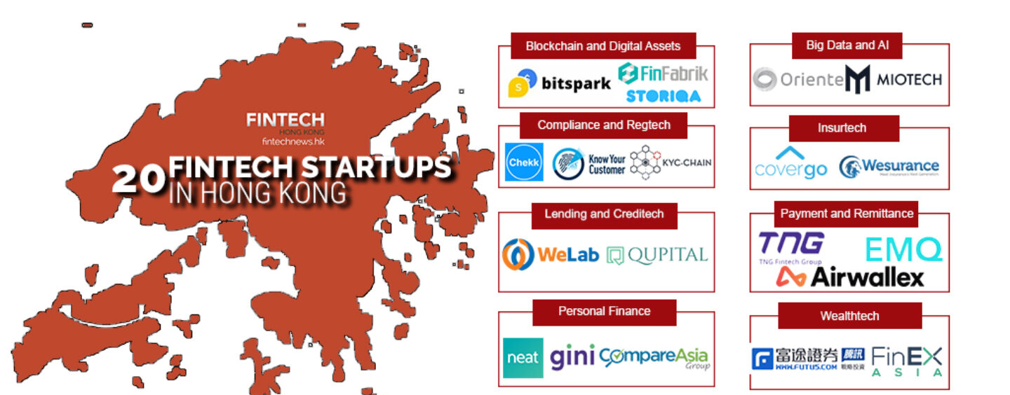 TOP 20 FINTECH STARTUPS IN HONG KONG 2019