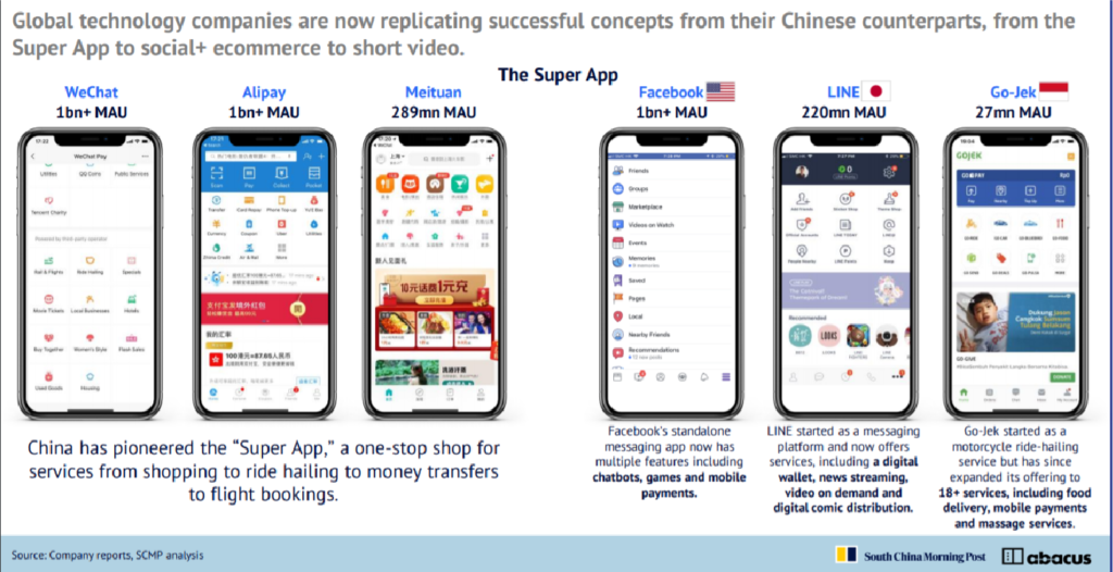 Once Notorious for Copying, China's Tech Giants Are Now