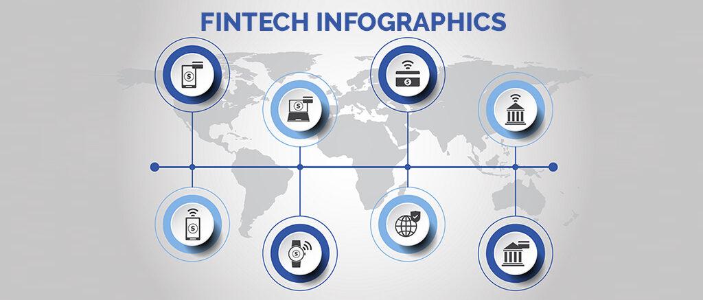 fintech infographics