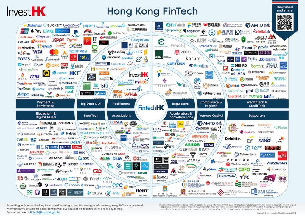 Hong Kong Fintech 2018, InvestHK