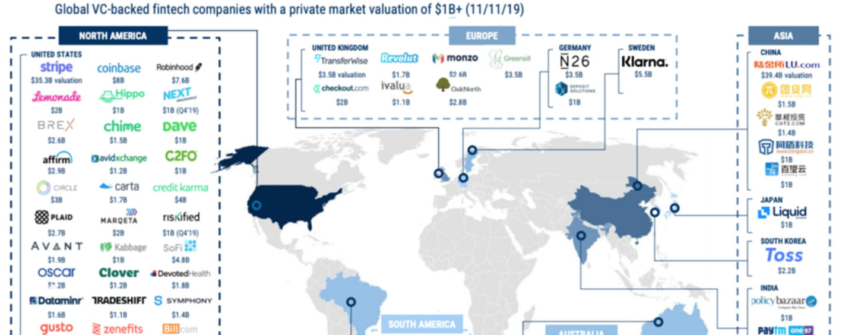 Q3 Fintech Funding Tops US$8.9B Driven by Mega-Rounds