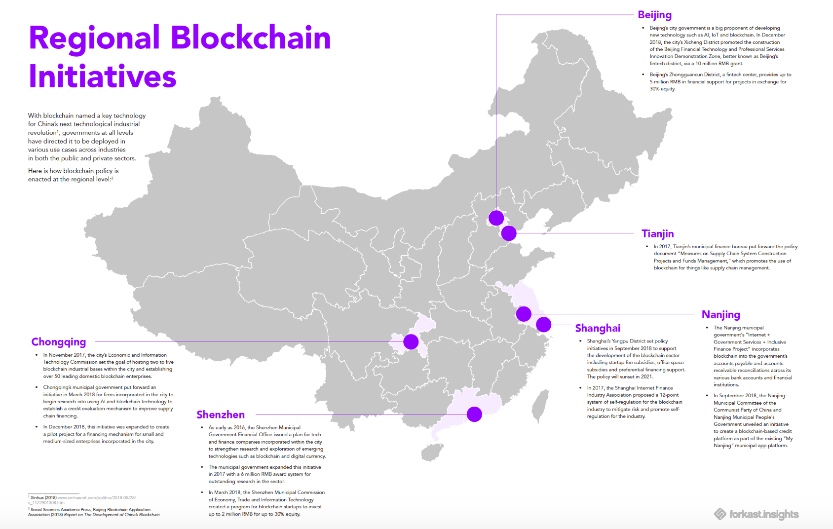 Regional Blockchain Initiatives, China Blockchain Report- Blockchain Is Not China's Future – It's The Present, Forkast.Insights, December 2019