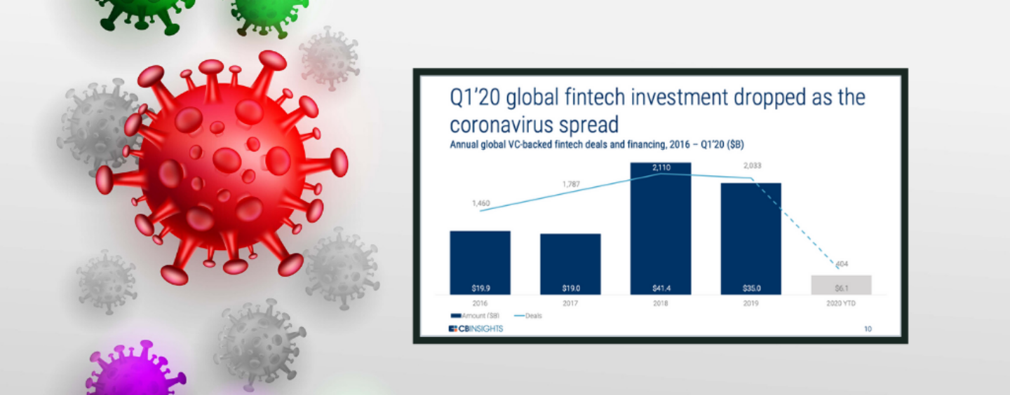 Fintech Funding Hitting Record Lows Amid COVID-19 Crisis