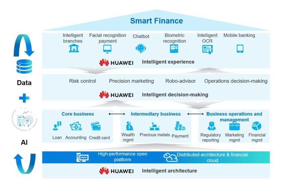 ai-data-finance-solution-architecture-en (1)