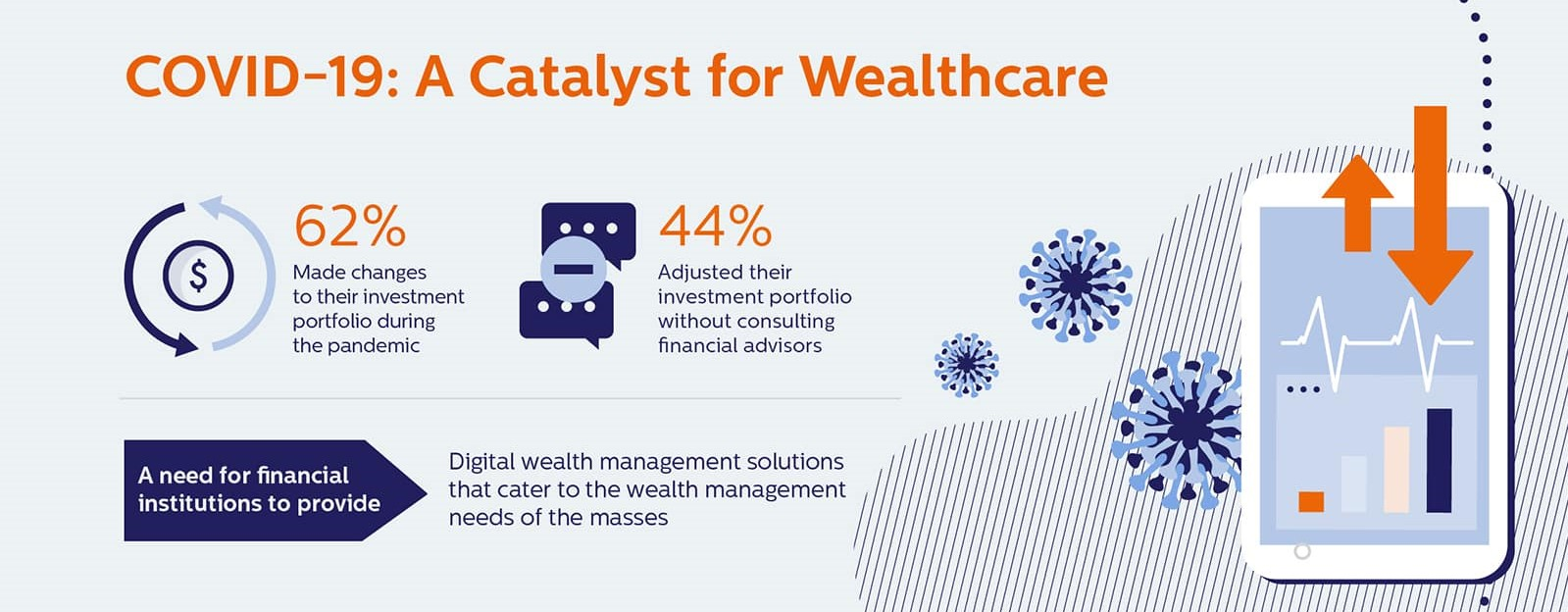 COVID-19 as a Catalyst for Wealthcare