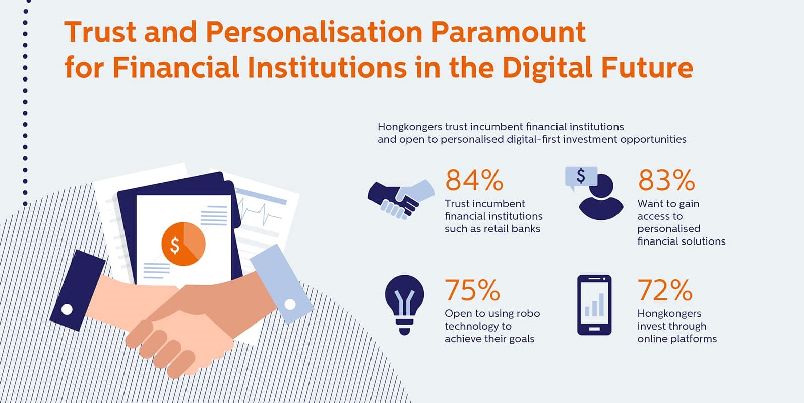 Trust and Personalization Paramount for Financial Institutions in the Digital Future