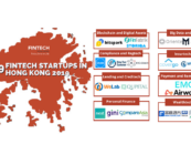 What Happened to Fintech Hong Kong's Previous Pick of the Hottest Fintech Startups?