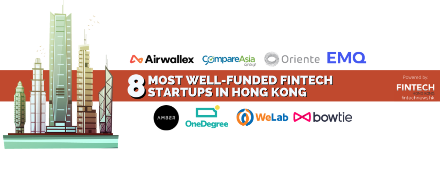 Top 8 Most Well-Funded Fintech Startups in Hong Kong 2020