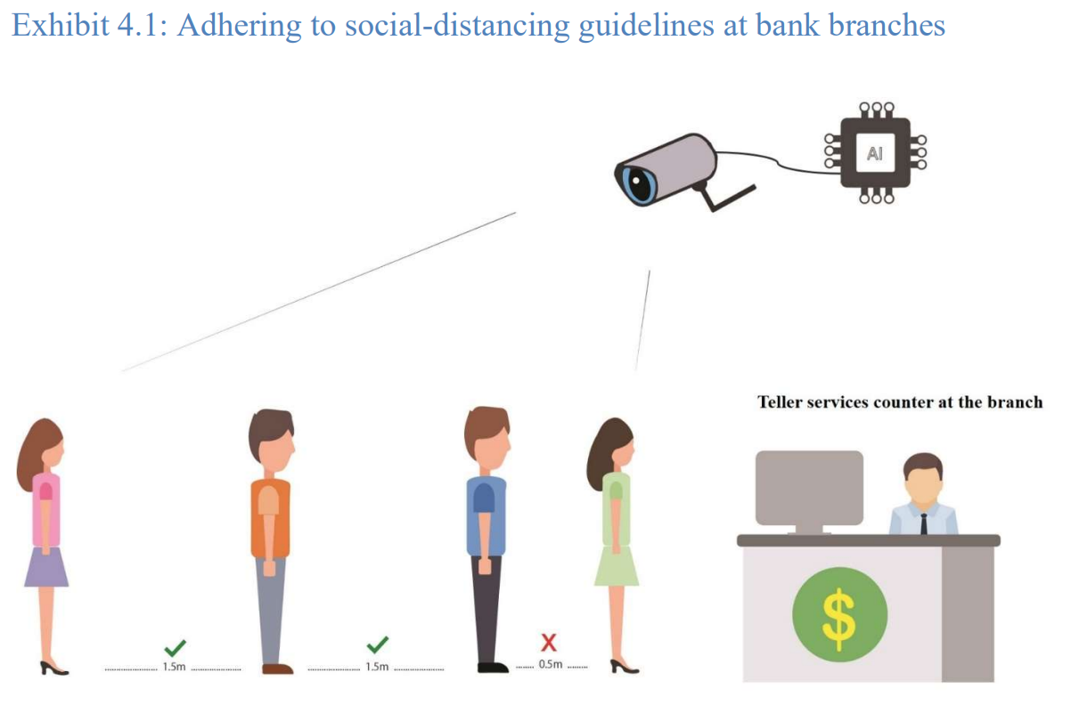 Adhering to social-distancing guidelines at bank branches, Regtech Watch issue no 5, Hong Kong Monetary Authority (HKMA), Dec 2020