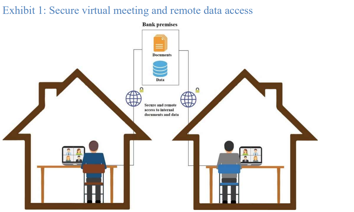 Secure virtual meeting and remote data access, Regtech Watch issue no 5, Hong Kong Monetary Authority (HKMA), Dec 2020