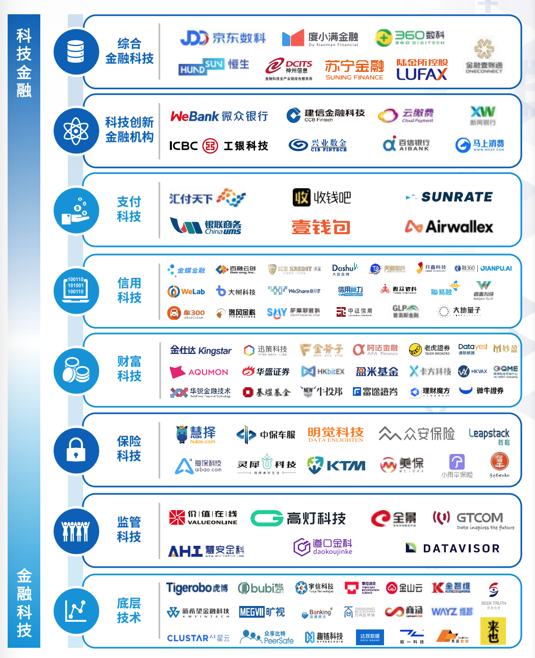 KPMG 2020 China Fintech 50, Jan 2021