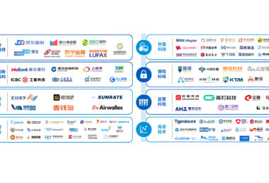 KPMG Releases Annual Selection of China's Top Fintech Companies