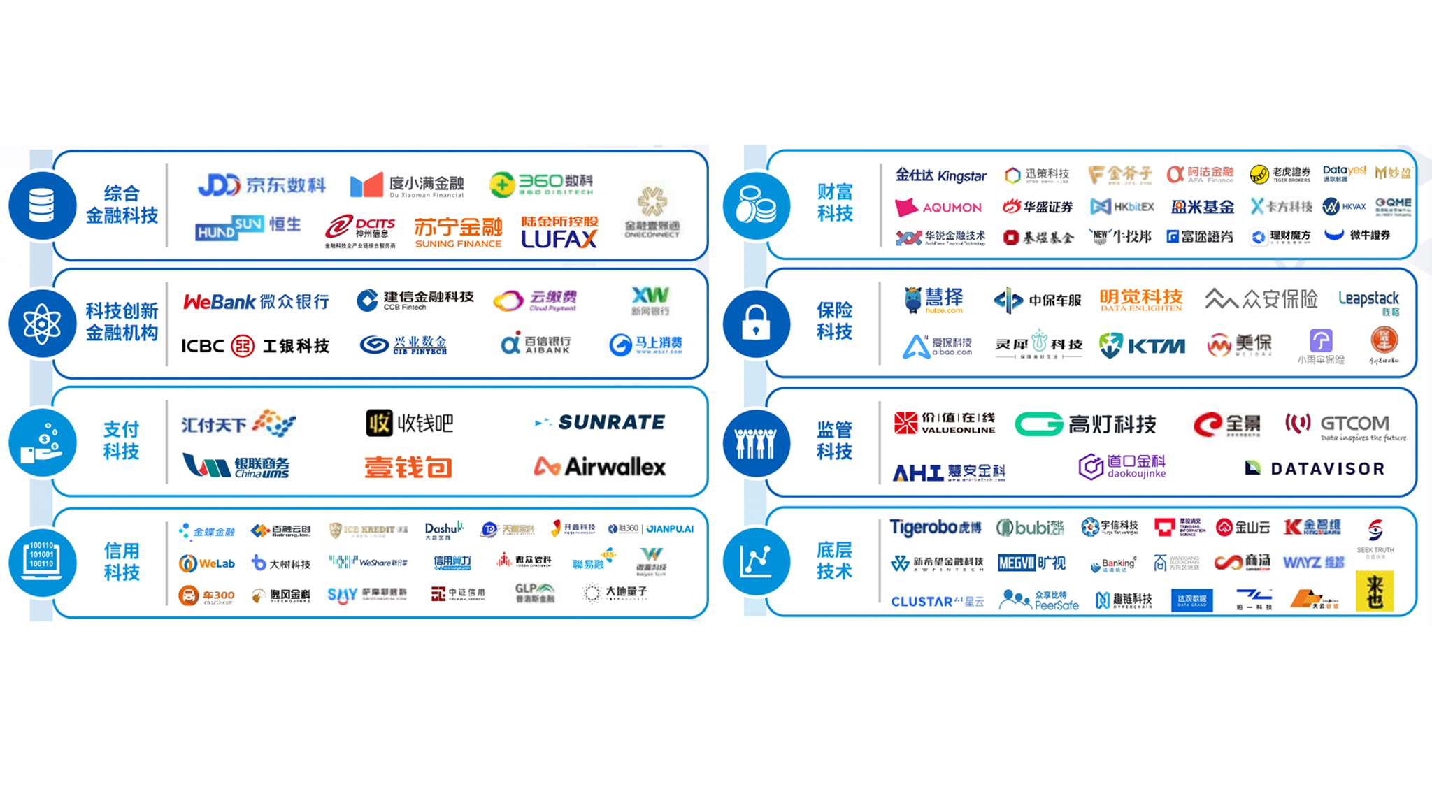 KPMG Releases Annual Selection of China's Top Fintech ...